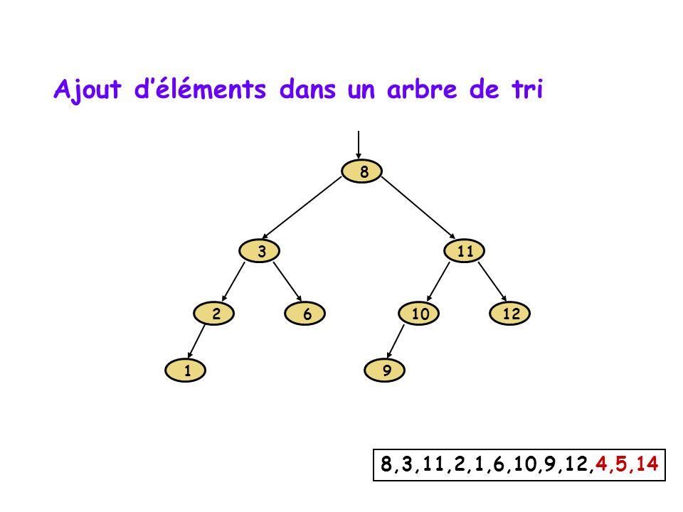 Implantation dun arbre binaire par chaînage template class Arbre { public: //..