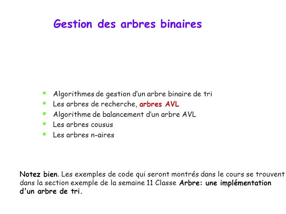Gestion des arbres binaires Algorithmes de gestion dun arbre binaire de tri Les arbres de recherche, arbres AVL Algorithme de balancement dun arbre AVL Les arbres cousus Les arbres n-aires Notez bien.
