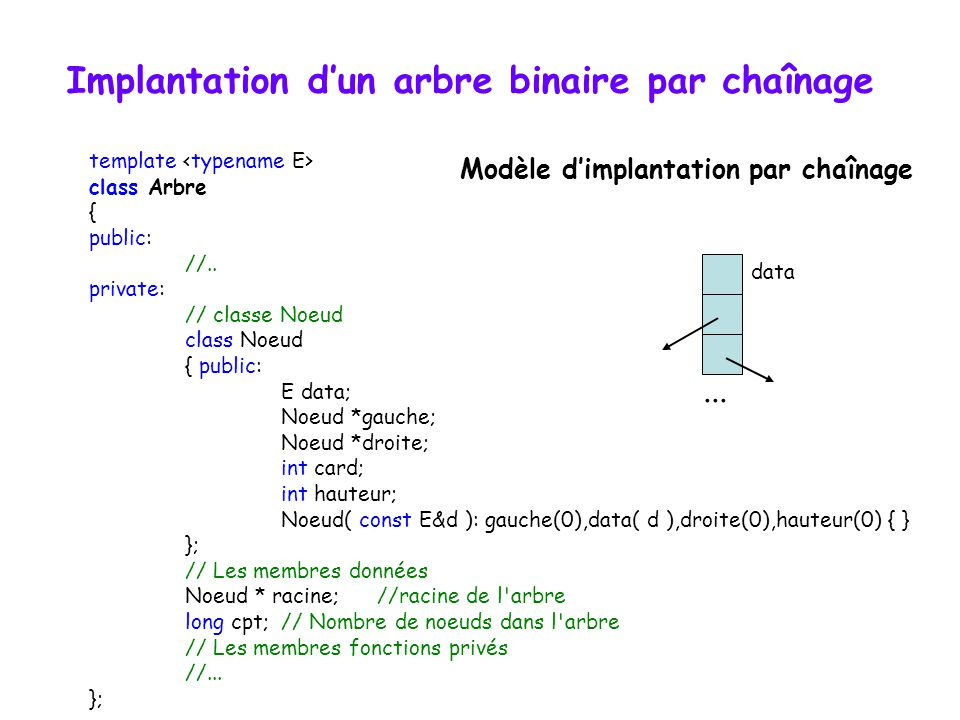 Arbres n-aires variables modèles dimplantation .