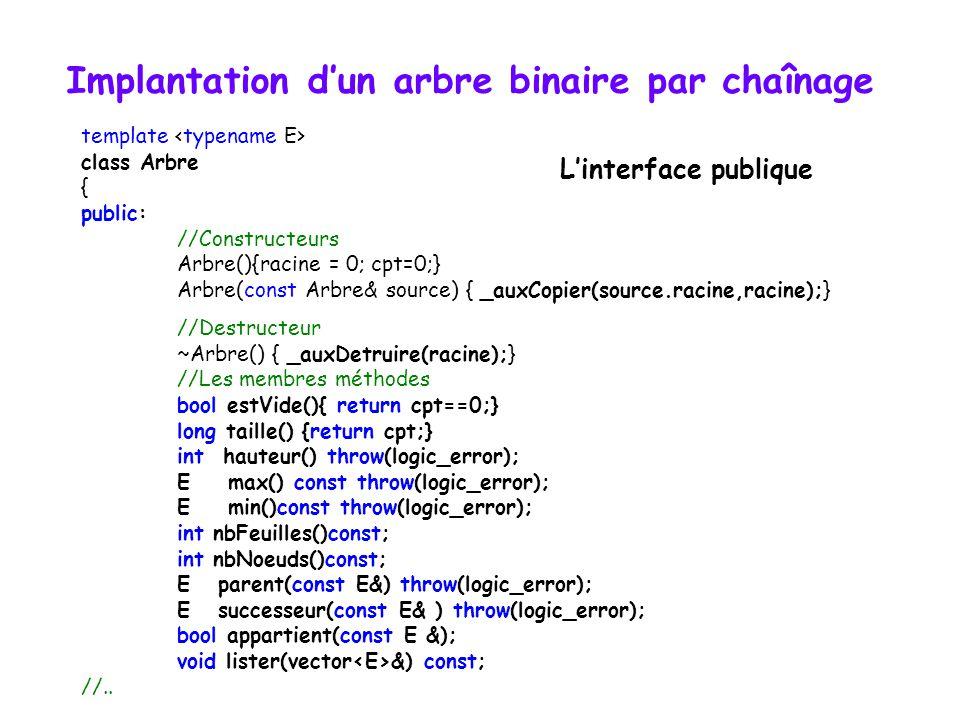 Implantation dun arbre binaire par chaînage template class Arbre { public: //Constructeurs Arbre(){racine = 0; cpt=0;} Arbre(const Arbre& source) { _auxCopier(source.racine,racine);} //Destructeur ~Arbre() { _auxDetruire(racine);} //Les membres méthodes bool estVide(){ return cpt==0;} long taille() {return cpt;} int hauteur() throw(logic_error); E max() const throw(logic_error); E min()const throw(logic_error); int nbFeuilles()const; int nbNoeuds()const; E parent(const E&) throw(logic_error); E successeur(const E& ) throw(logic_error); bool appartient(const E &); void lister(vector &) const; //..