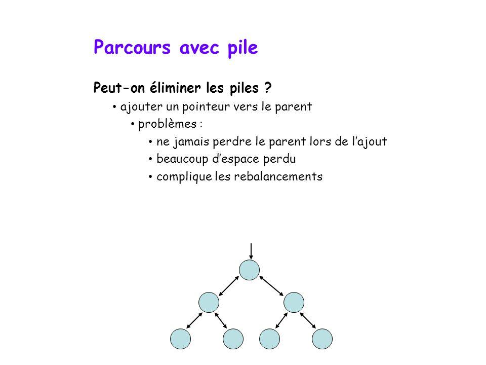 problèmes : remonter vers les parents : fonction parent à partir dun nœud retour par les appels récursifs espace à gérer : accès par pile : quelle est la taille de la pile .