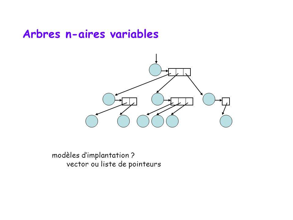 Arbres n-aires variables modèles dimplantation tableau dynamique ou liste de pointeurs