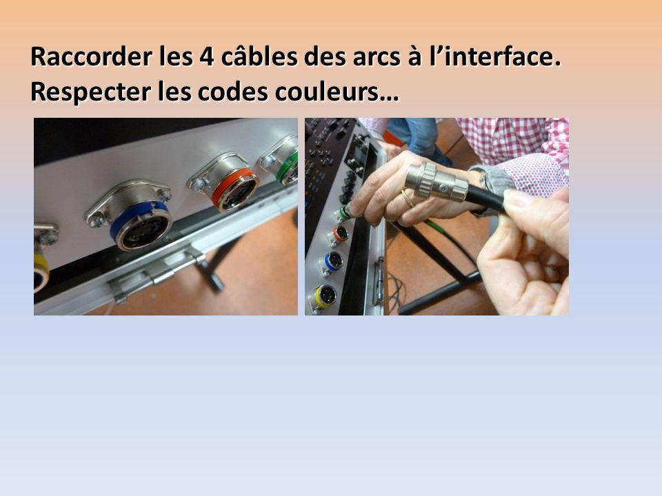 Raccorder les 4 câbles des arcs à linterface. Respecter les codes couleurs…
