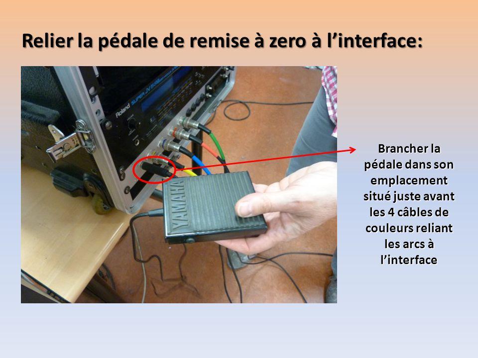 Relier la pédale de remise à zero à linterface: Brancher la pédale dans son emplacement situé juste avant les 4 câbles de couleurs reliant les arcs à