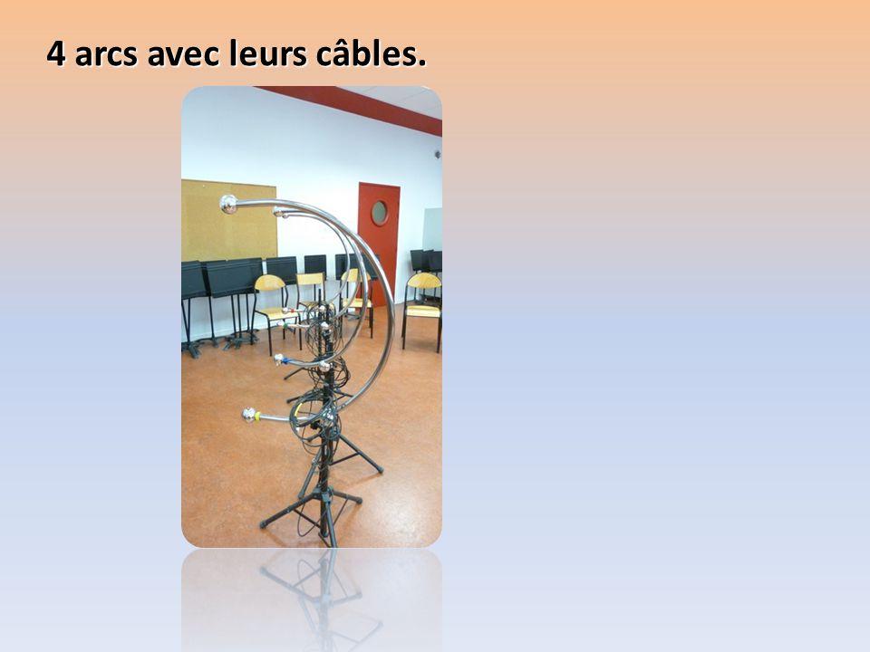 Relier la pédale de remise à zero à linterface: Brancher la pédale dans son emplacement situé juste avant les 4 câbles de couleurs reliant les arcs à linterface