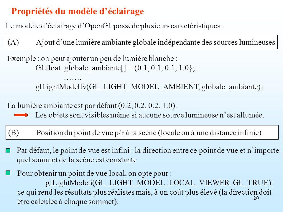 20 Propriétés du modèle déclairage (A)Ajout dune lumière ambiante globale indépendante des sources lumineuses Exemple : on peut ajouter un peu de lumi