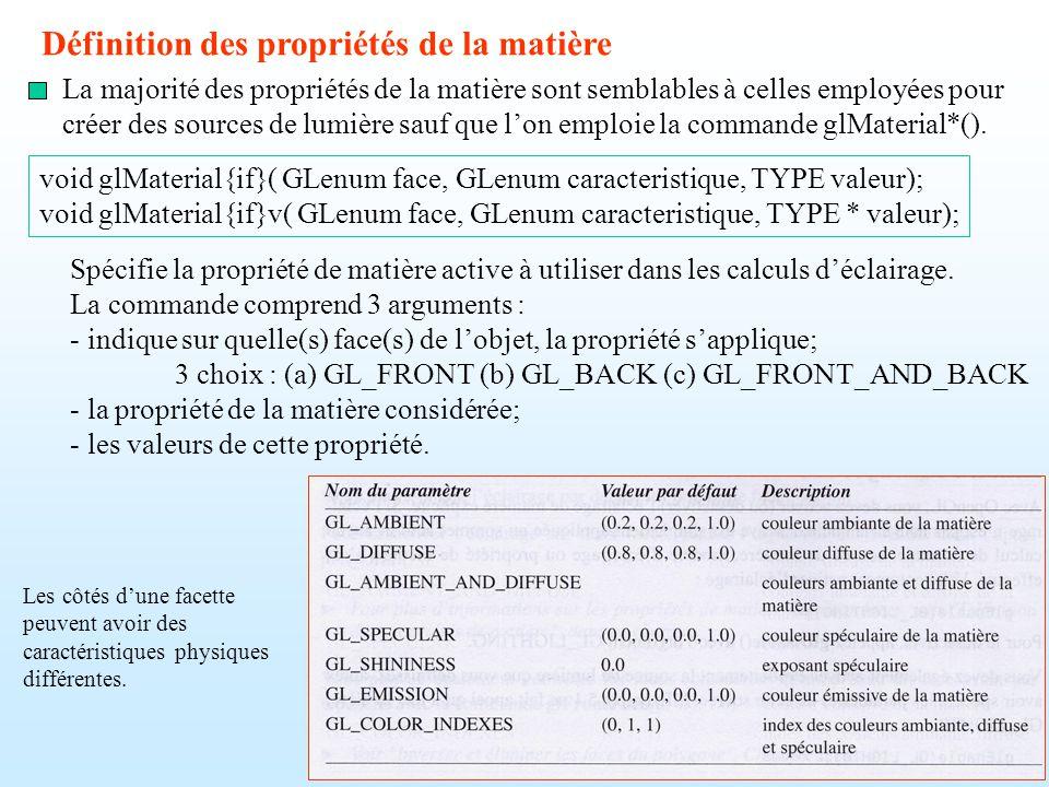 23 Définition des propriétés de la matière La majorité des propriétés de la matière sont semblables à celles employées pour créer des sources de lumiè