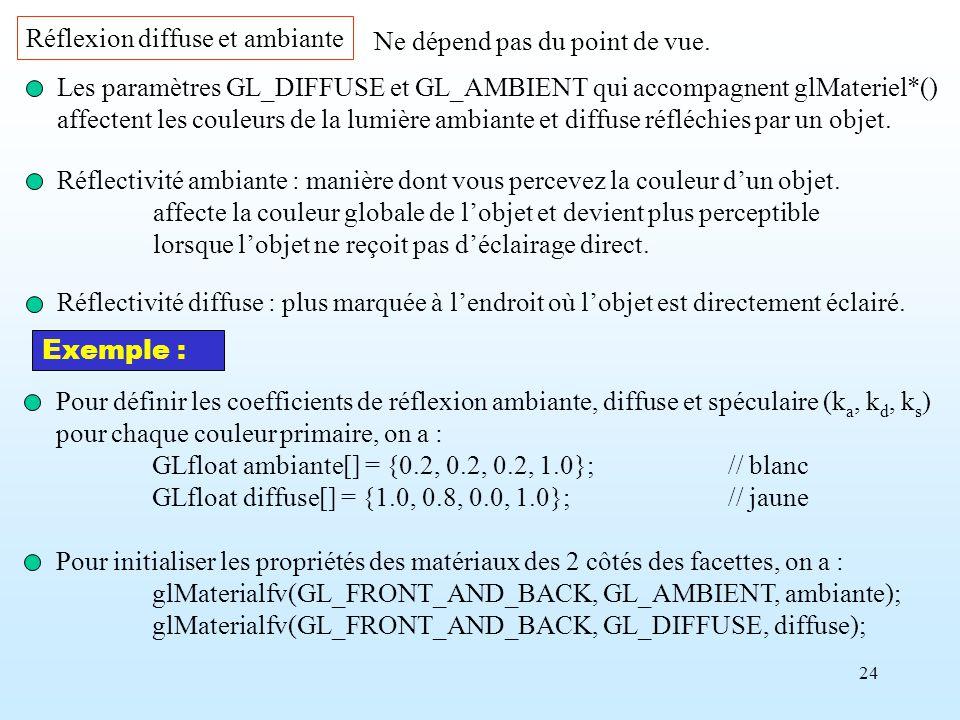 24 Réflexion diffuse et ambiante Les paramètres GL_DIFFUSE et GL_AMBIENT qui accompagnent glMateriel*() affectent les couleurs de la lumière ambiante