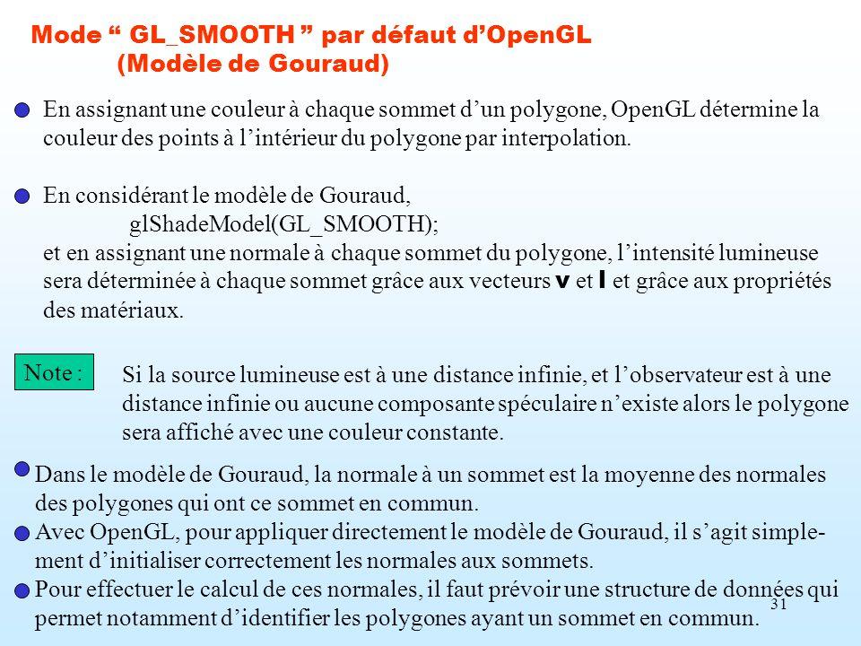 31 Mode GL_SMOOTH par défaut dOpenGL (Modèle de Gouraud) Dans le modèle de Gouraud, la normale à un sommet est la moyenne des normales des polygones q