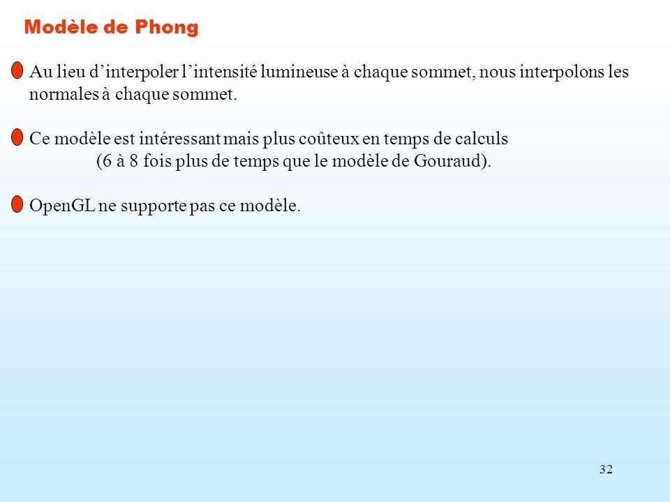32 Modèle de Phong Au lieu dinterpoler lintensité lumineuse à chaque sommet, nous interpolons les normales à chaque sommet. Ce modèle est intéressant