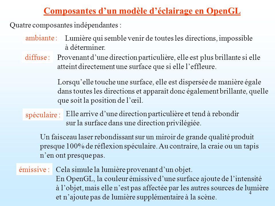 4 Composantes dun modèle déclairage en OpenGL Quatre composantes indépendantes : ambiante : Lumière qui semble venir de toutes les directions, impossi