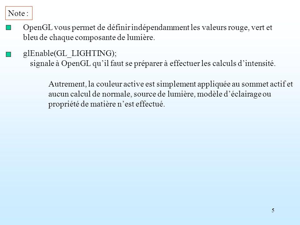 5 Note : OpenGL vous permet de définir indépendamment les valeurs rouge, vert et bleu de chaque composante de lumière. glEnable(GL_LIGHTING); signale