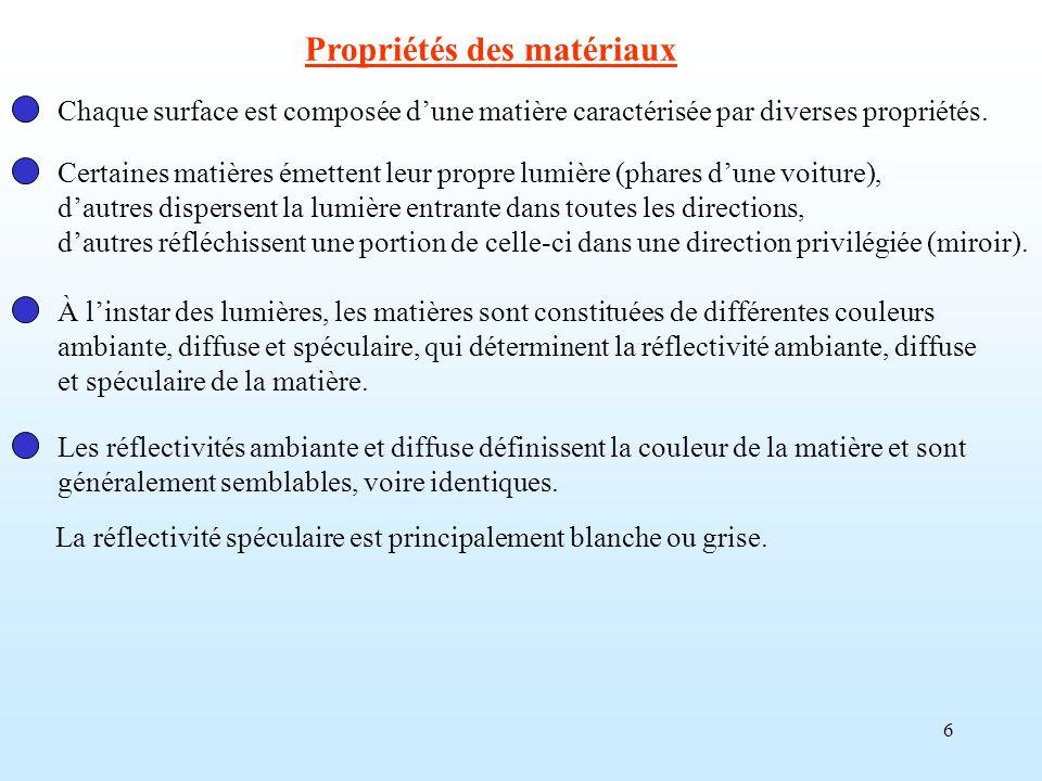 6 Propriétés des matériaux Chaque surface est composée dune matière caractérisée par diverses propriétés. Certaines matières émettent leur propre lumi