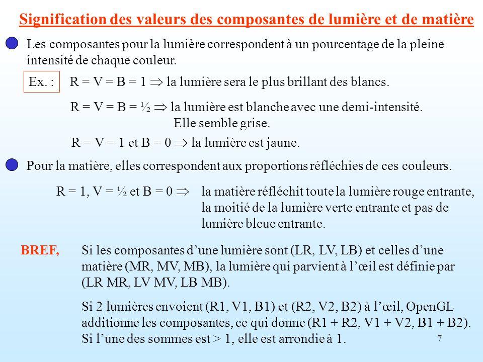 7 Signification des valeurs des composantes de lumière et de matière Les composantes pour la lumière correspondent à un pourcentage de la pleine inten