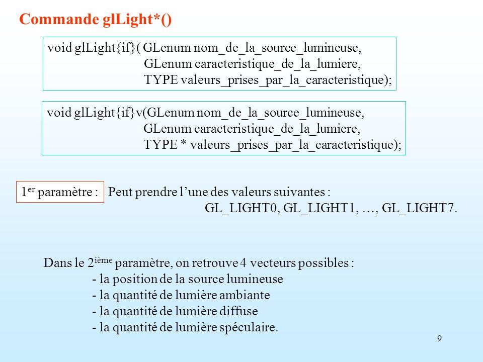 9 Commande glLight*() void glLight{if}( GLenum nom_de_la_source_lumineuse, GLenum caracteristique_de_la_lumiere, TYPE valeurs_prises_par_la_caracteristique); void glLight{if}v(GLenum nom_de_la_source_lumineuse, GLenum caracteristique_de_la_lumiere, TYPE * valeurs_prises_par_la_caracteristique); 1 er paramètre : Peut prendre lune des valeurs suivantes : GL_LIGHT0, GL_LIGHT1, …, GL_LIGHT7.