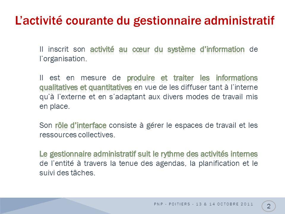 Lactivité courante du gestionnaire administratif PNP - POITIERS - 13 & 14 OCTOBRE 2011 2