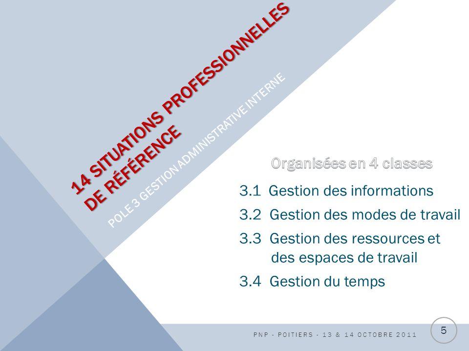 14 SITUATIONS PROFESSIONNELLES DE RÉFÉRENCE 14 SITUATIONS PROFESSIONNELLES DE RÉFÉRENCE POLE 3 GESTION ADMINISTRATIVE INTERNE PNP - POITIERS - 13 & 14