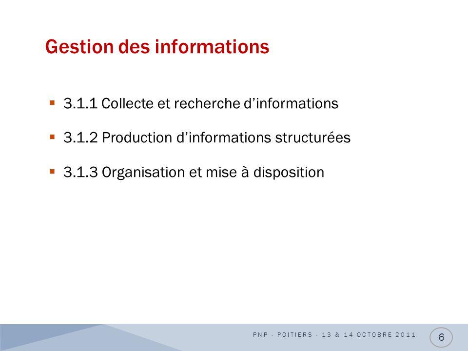 Gestion des informations 3.1.1 Collecte et recherche dinformations 3.1.2 Production dinformations structurées 3.1.3 Organisation et mise à disposition