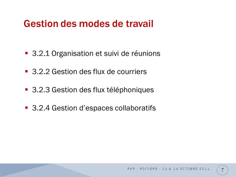 Gestion des modes de travail 3.2.1 Organisation et suivi de réunions 3.2.2 Gestion des flux de courriers 3.2.3 Gestion des flux téléphoniques 3.2.4 Ge