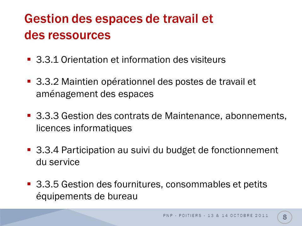 Gestion des espaces de travail et des ressources 3.3.1 Orientation et information des visiteurs 3.3.2 Maintien opérationnel des postes de travail et a
