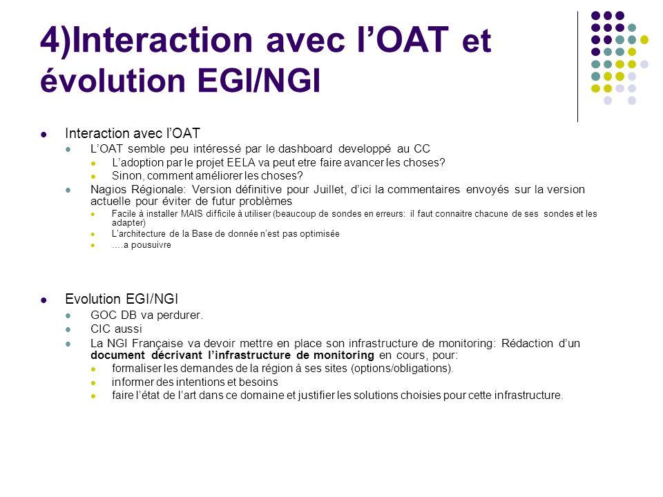 4)Interaction avec lOAT et évolution EGI/NGI Interaction avec lOAT LOAT semble peu intéressé par le dashboard developpé au CC Ladoption par le projet