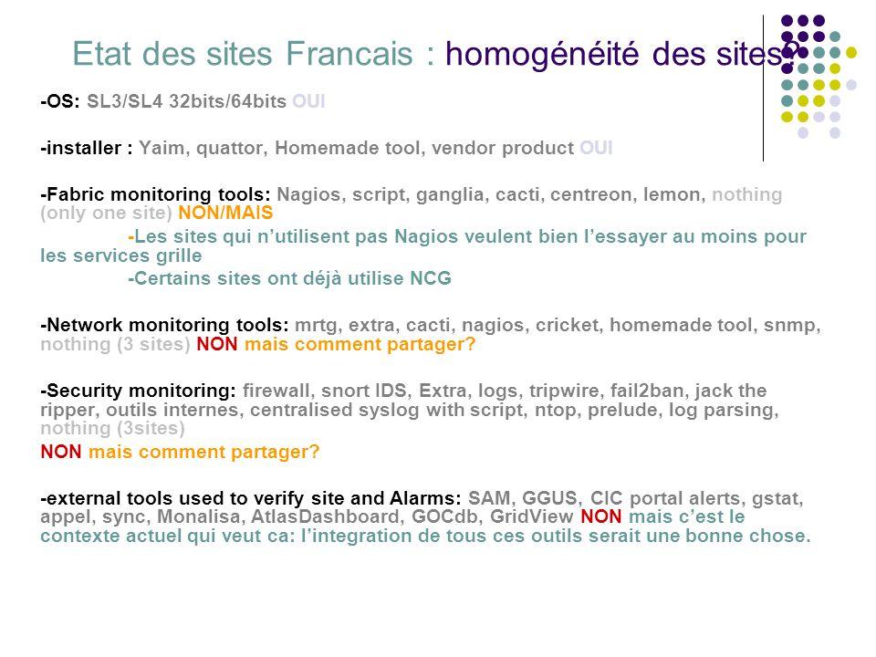 Etat des sites Francais : homogénéité des sites? -OS: SL3/SL4 32bits/64bits OUI -installer : Yaim, quattor, Homemade tool, vendor product OUI -Fabric