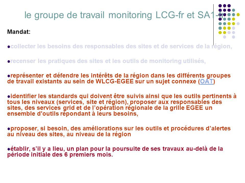 le groupe de travail monitoring LCG-fr et SA1-fr Mandat: collecter les besoins des responsables des sites et de services de la région, recenser les pr