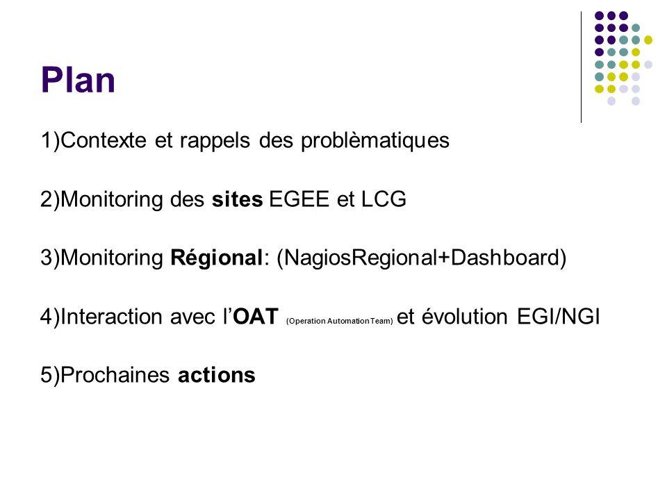 Plan 1)Contexte et rappels des problèmatiques 2)Monitoring des sites EGEE et LCG 3)Monitoring Régional: (NagiosRegional+Dashboard) 4)Interaction avec