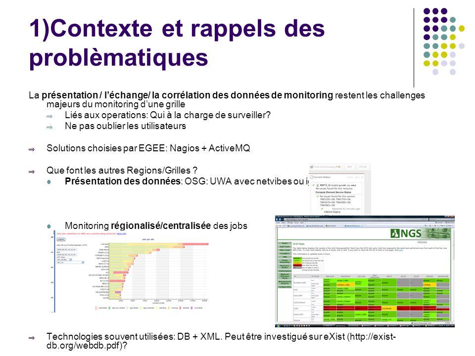 1)Contexte et rappels des problèmatiques La présentation / léchange/ la corrélation des données de monitoring restent les challenges majeurs du monito