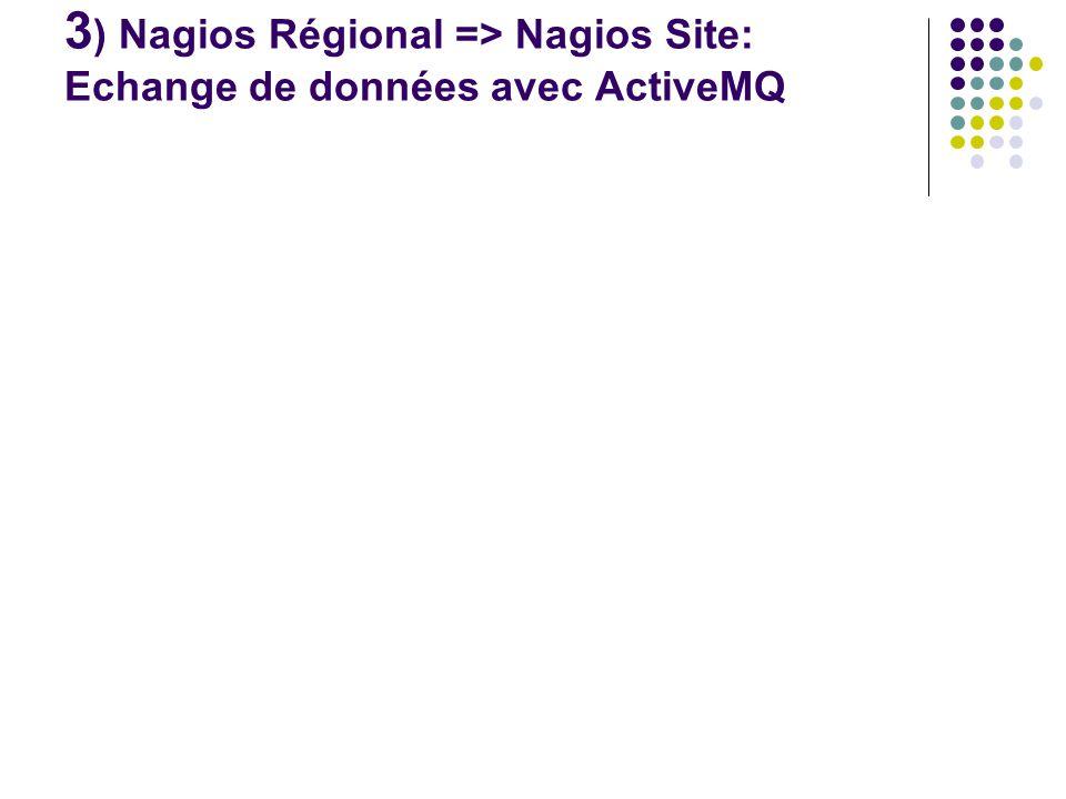 3 ) Nagios Régional => Nagios Site: Echange de données avec ActiveMQ