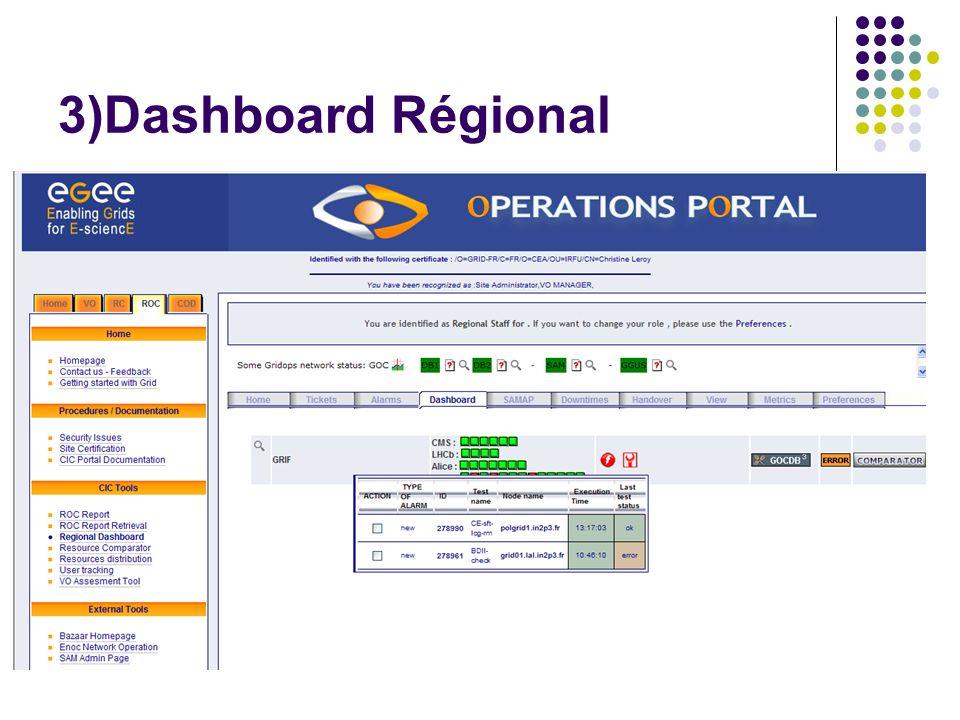 3)Dashboard Régional