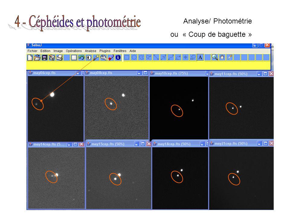 11 Analyse/ Photométrie ou « Coup de baguette »