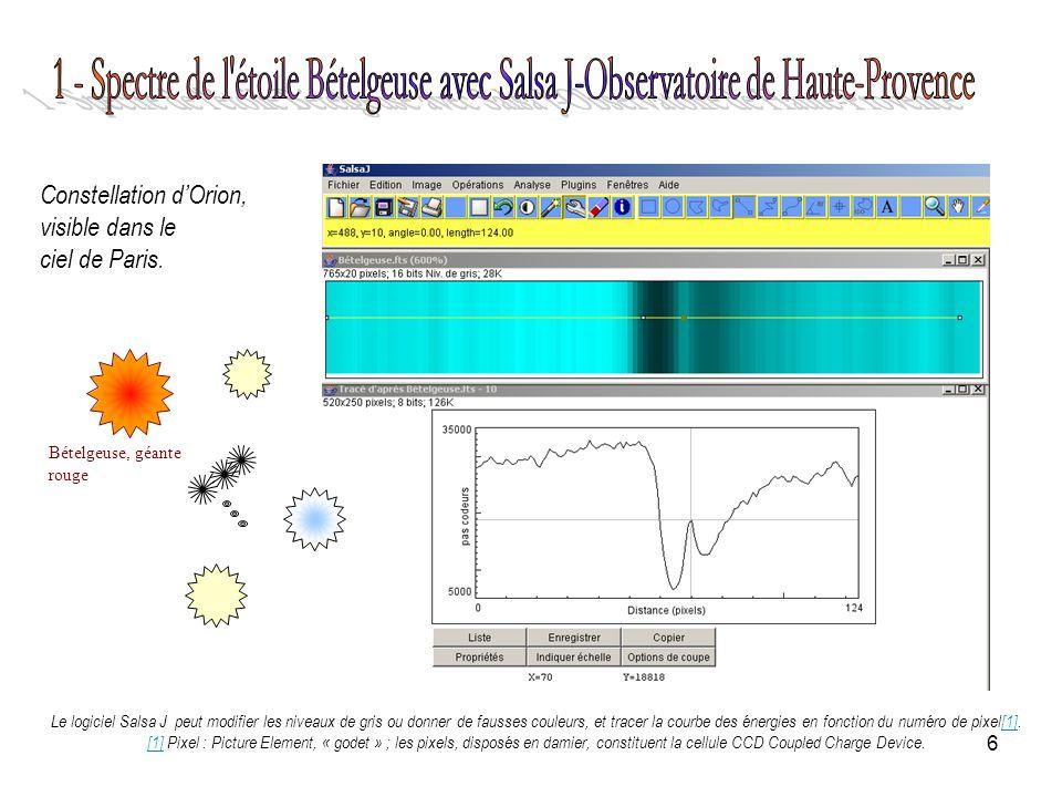6 Le logiciel Salsa J peut modifier les niveaux de gris ou donner de fausses couleurs, et tracer la courbe des énergies en fonction du numéro de pixel[1].