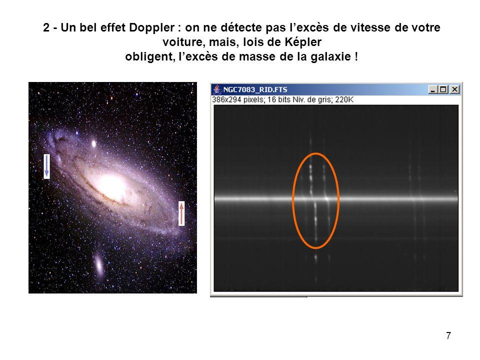 7 2 - Un bel effet Doppler : on ne détecte pas lexcès de vitesse de votre voiture, mais, lois de Képler obligent, lexcès de masse de la galaxie !