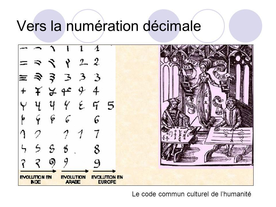 Les étapes de la construction du nombre Quels autres usages du nombre .