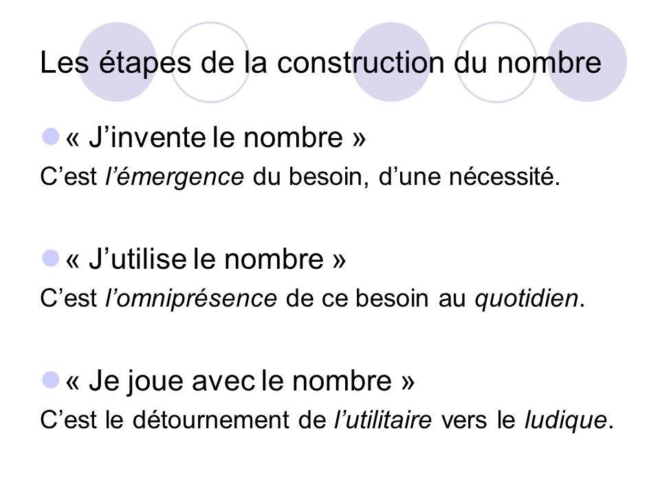 Ces étapes épistémologiques (naturelles) de la construction du nombre (besoin > vécu > plaisir) sont aussi les moteurs de lapprentissage.