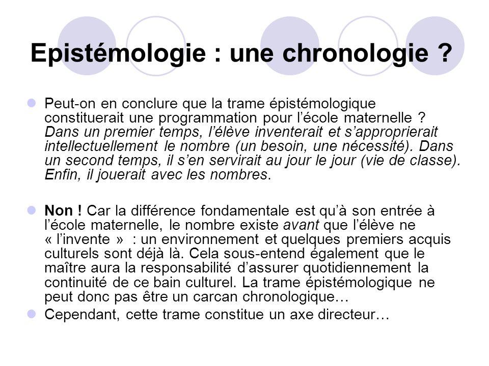 Viviane Bouysse Transcription de lextrait vidéo présenté au cours de lanimation pédagogique « A lécole maternelle, les nombres sont essentiellement liés aux usages que lon en a.