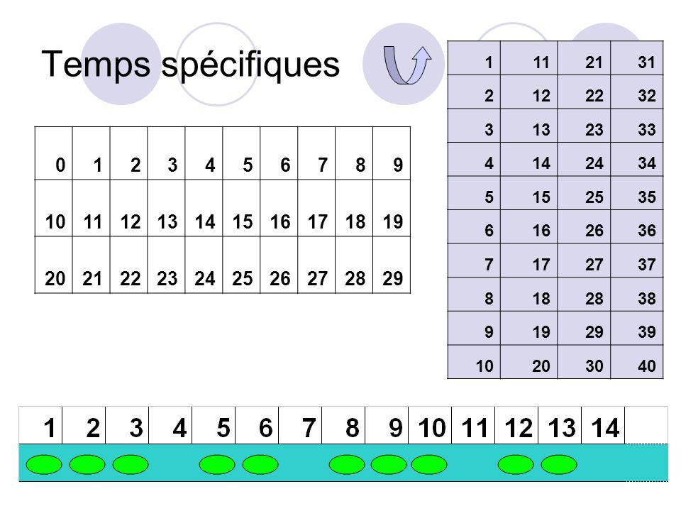 LÂNE Jeu traditionnel de 52 cartes - 3 à 8 joueurs Le donneur, tiré au sort, distribue les cartes une à une.