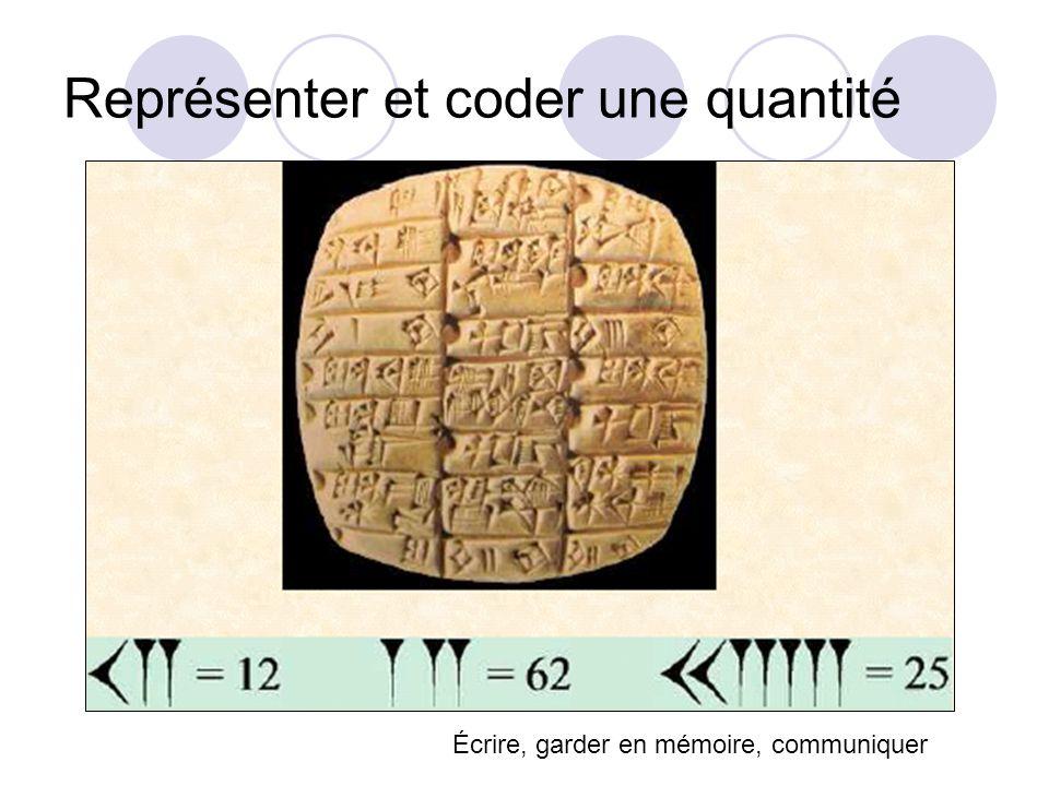 Les étapes de la construction du nombre Le nombre simpose au quotidien Evolution de la trace : comment la rendre pratique (symbole) et efficace (système) ?