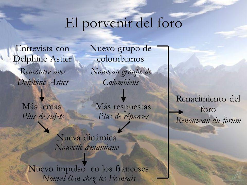 El porvenir del foro Renacimiento del foro Más temasMás respuestas Nuevo impulso en los franceses Nuevo grupo de colombianos Nouveau groupe de Colombi