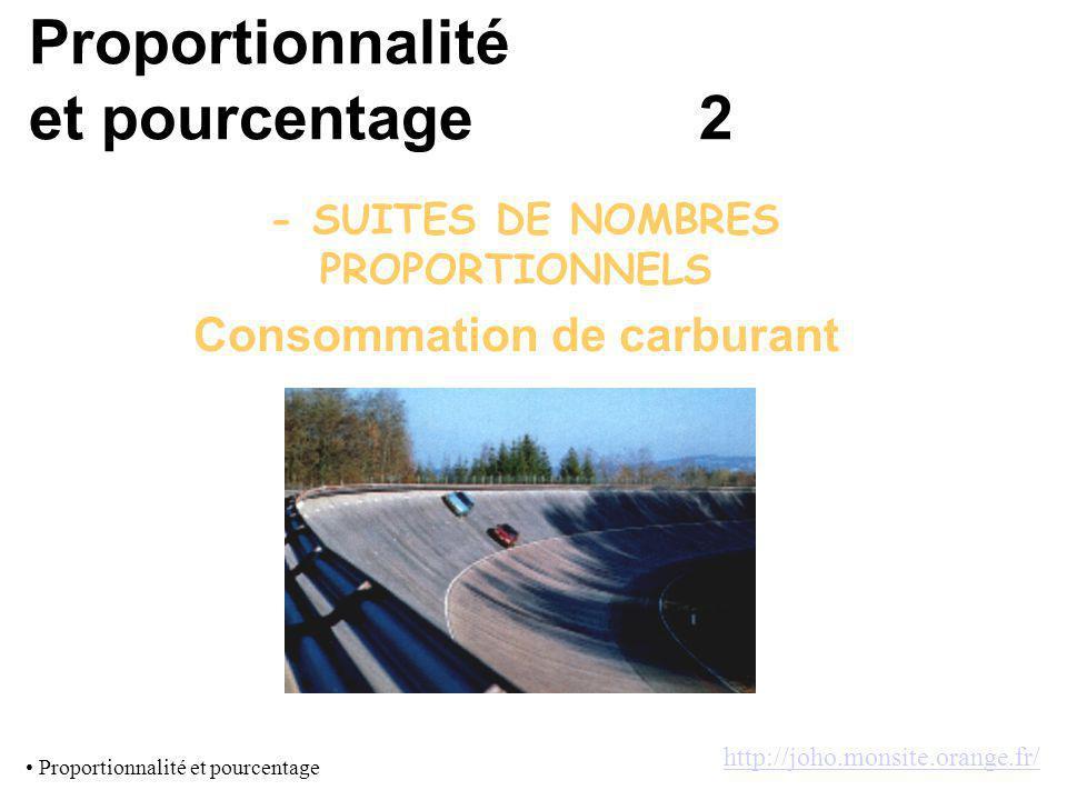 - SUITES DE NOMBRES PROPORTIONNELS Consommation de carburant Proportionnalité et pourcentage 2 Proportionnalité et pourcentage http://joho.monsite.orange.fr/