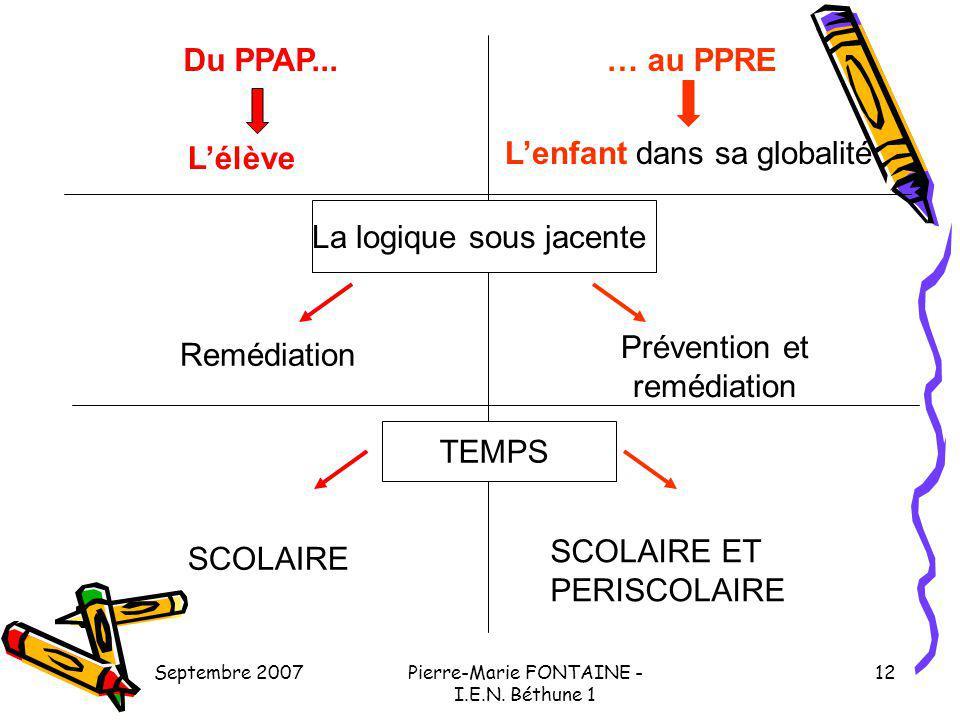 Septembre 2007Pierre-Marie FONTAINE - I.E.N. Béthune 1 12 Du PPAP...… au PPRE Lélève Lenfant dans sa globalité La logique sous jacente Remédiation Pré