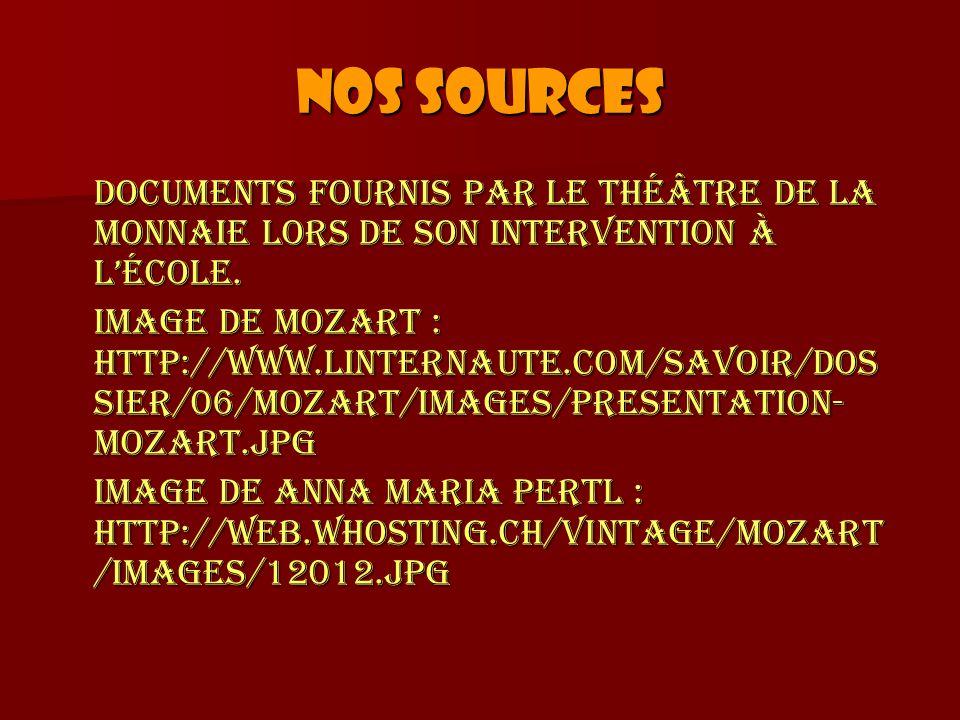 Nos sources Documents fournis par le Théâtre de la Monnaie lors de son intervention à lécole. Image de Mozart : http://www.linternaute.com/savoir/dos