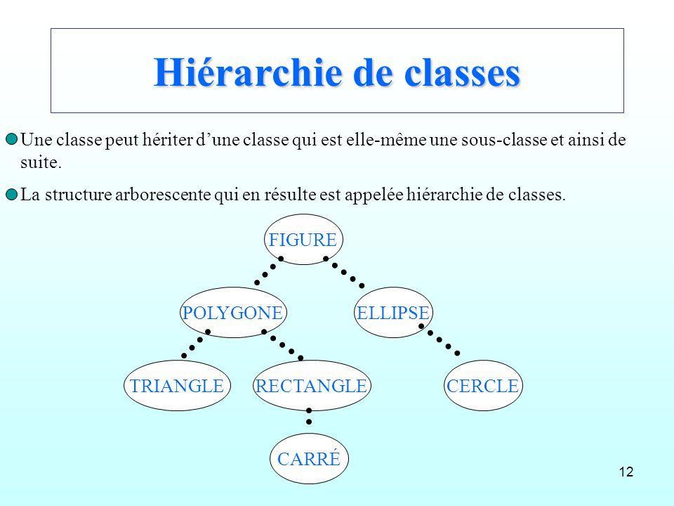 12 Hiérarchie de classes Une classe peut hériter dune classe qui est elle-même une sous-classe et ainsi de suite. La structure arborescente qui en rés