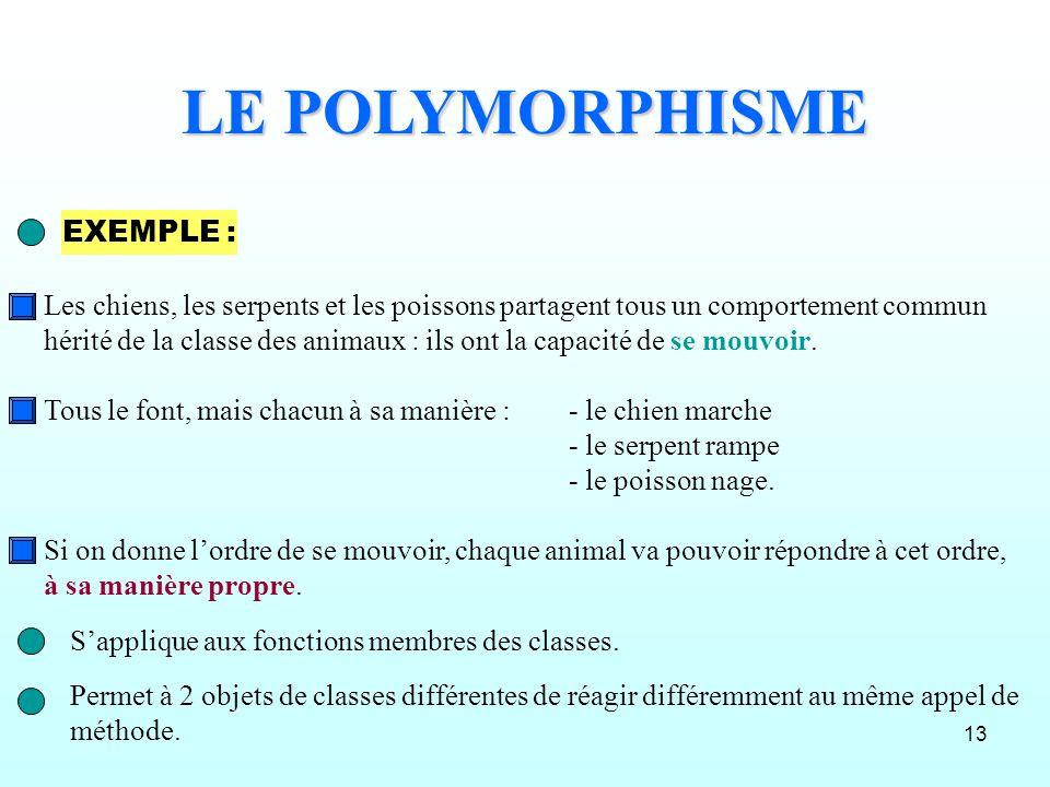 13 LE POLYMORPHISME Sapplique aux fonctions membres des classes. Permet à 2 objets de classes différentes de réagir différemment au même appel de méth