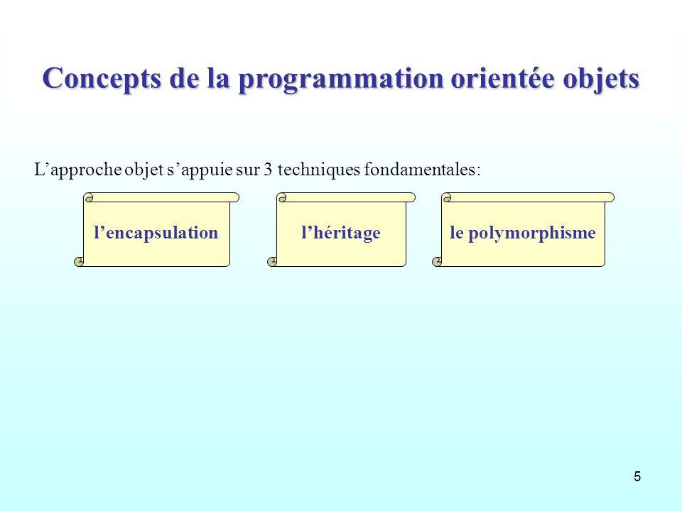 5 Concepts de la programmation orientée objets Lapproche objet sappuie sur 3 techniques fondamentales: lencapsulationlhéritagele polymorphisme