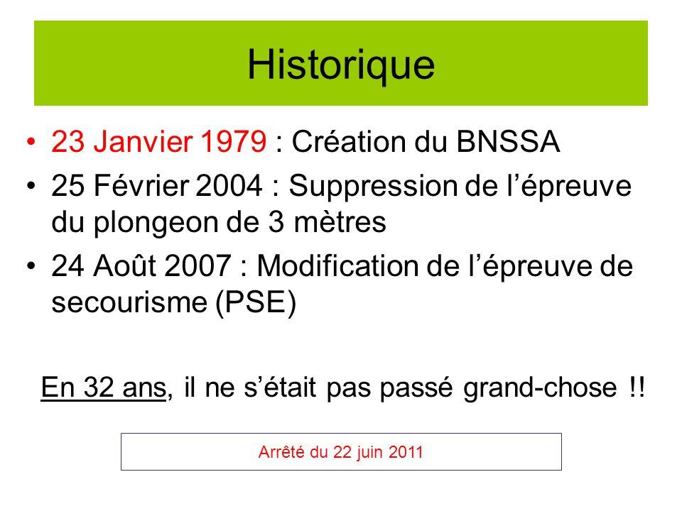 Historique 23 Janvier 1979 : Création du BNSSA 25 Février 2004 : Suppression de lépreuve du plongeon de 3 mètres 24 Août 2007 : Modification de lépreuve de secourisme (PSE) En 32 ans, il ne sétait pas passé grand-chose !.