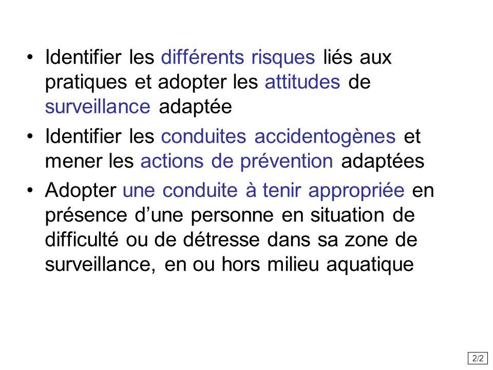Épreuve N°1 Parcours de sauvetage Aquatique de 100 mètres