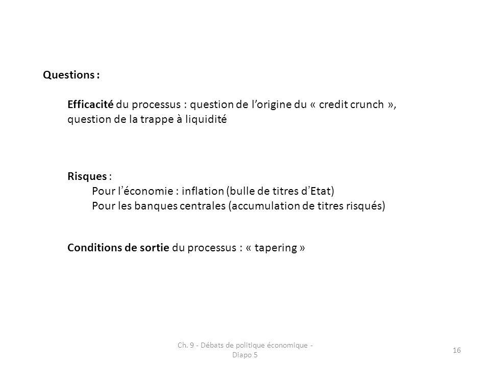 Ch. 9 - Débats de politique économique - Diapo 5 16 Questions : Efficacité du processus : question de lorigine du « credit crunch », question de la tr