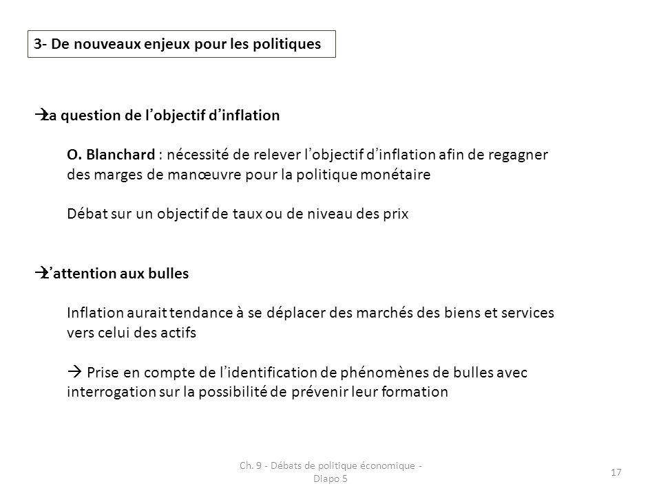 Ch. 9 - Débats de politique économique - Diapo 5 17 3- De nouveaux enjeux pour les politiques La question de lobjectif dinflation O. Blanchard : néces